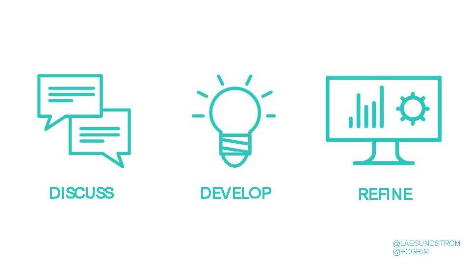 dashboard-design-steps-image
